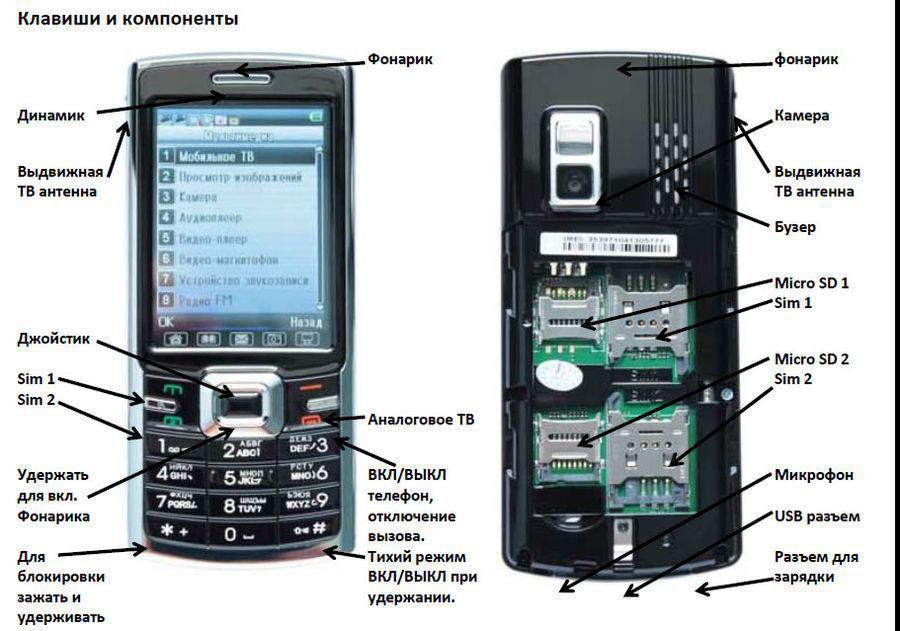 телефон Donod